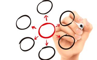 Core Business: o que é e porque definir